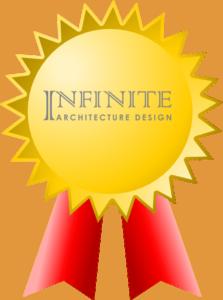 BASIX Certificate NSW